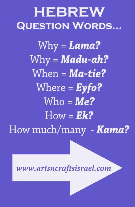 Hebrew Question words